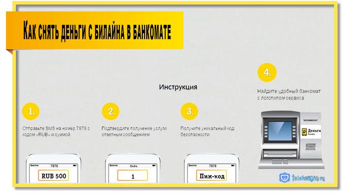 Чтобы снять деньги с билайна в банкомате воспользуйтесь приведенной на фото инструкцией.