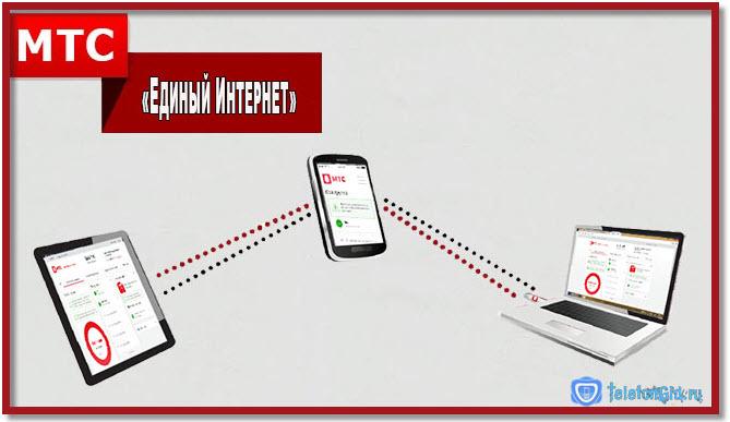Единый интернет мтс