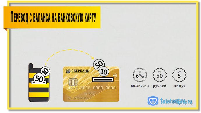 Перевод со счета Билайн на банковскую карту