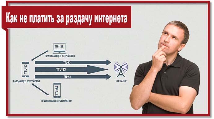 Не хотите платить оператору за раздачу интернета? Читайте обзор.