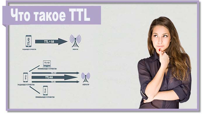 Не знаете, что такое TTL? Мы вам расскажем!