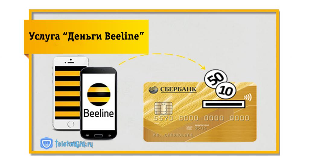 Использование услуги Деньги Beeline